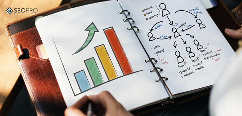 Set Up Your Content Marketing Goals to Identify Your Key Performance Indicators